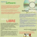 Lonas software Libre